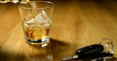 Drinking While Driving Facts