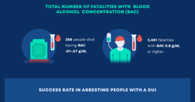 Drunk-driving-facts